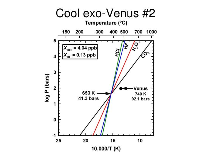Cool exo-Venus #2