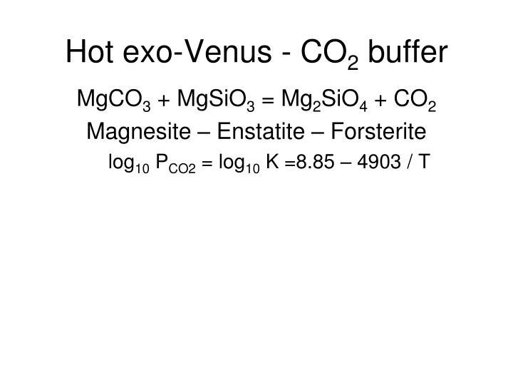 Hot exo-Venus - CO