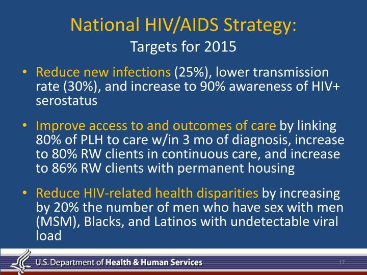 National HIV/AIDS Strategy: