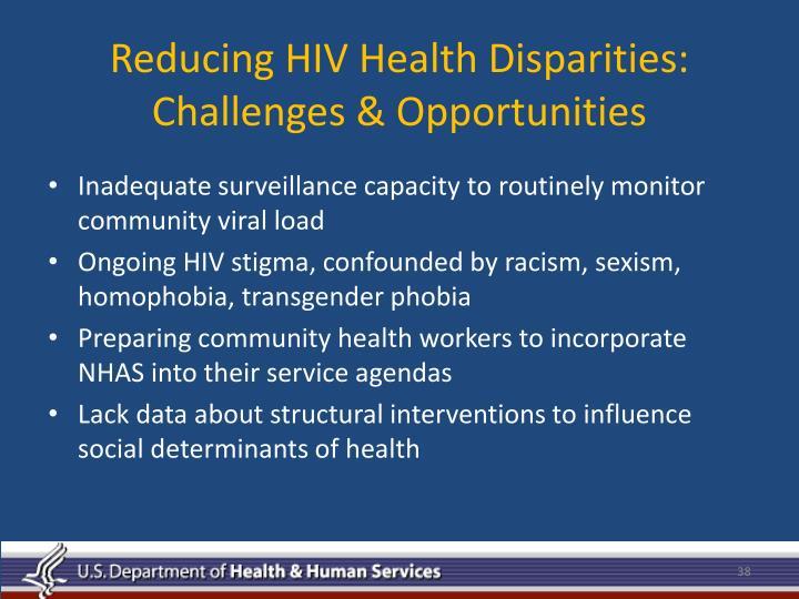 Reducing HIV Health Disparities: Challenges & Opportunities