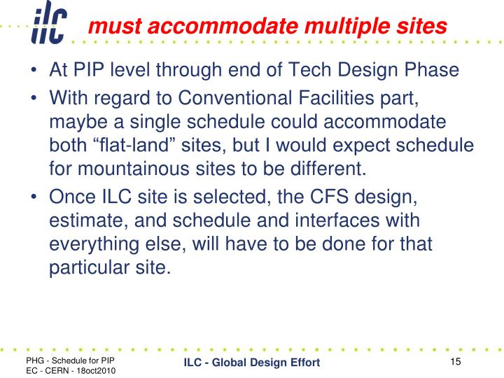 must accommodate multiple sites
