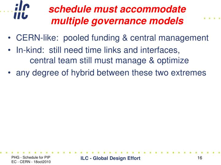 schedule must accommodate multiple governance models