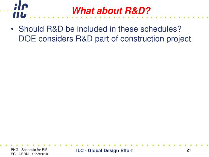 What about R&D?