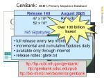 genbank ncbi s primary sequence database