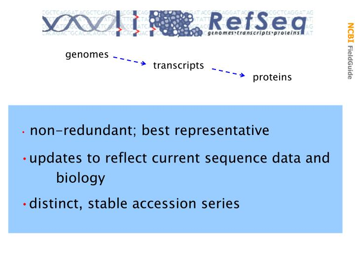 RefSeq Benefits