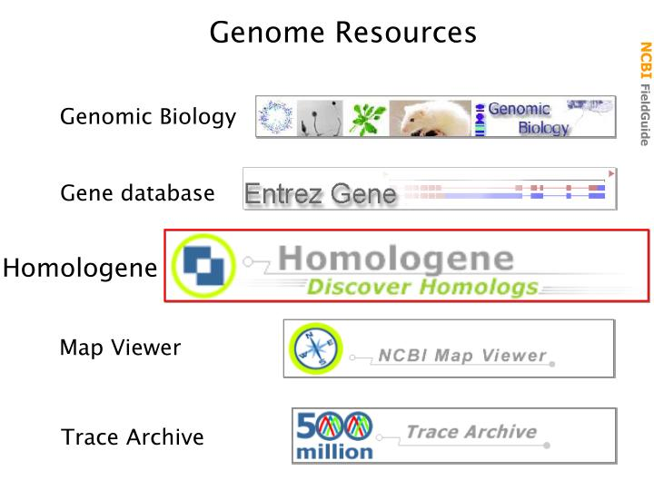 Genome Resources
