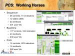 pcs working horses
