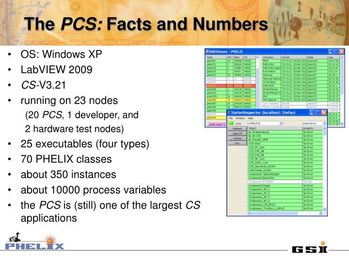 OS: Windows XP