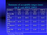 summary of acceptable ranges mm for e coli atcc 25922