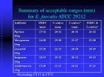 summary of acceptable ranges mm for e faecalis atcc 29212