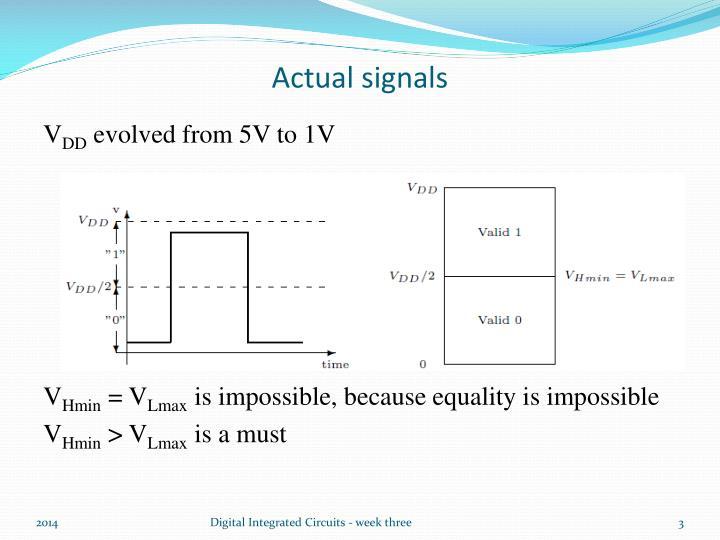 Actual signals