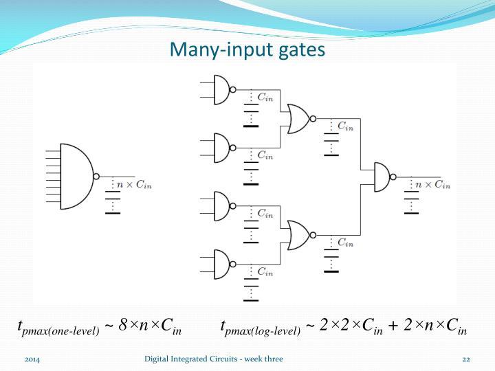 Many-input gates