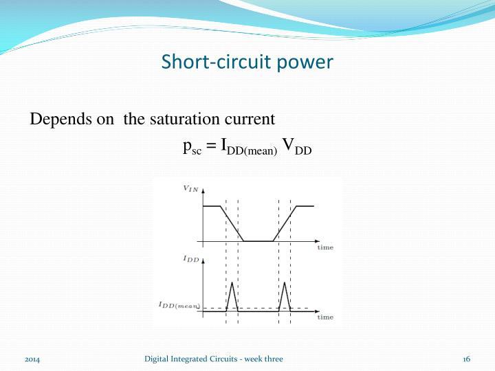 Short-circuit power