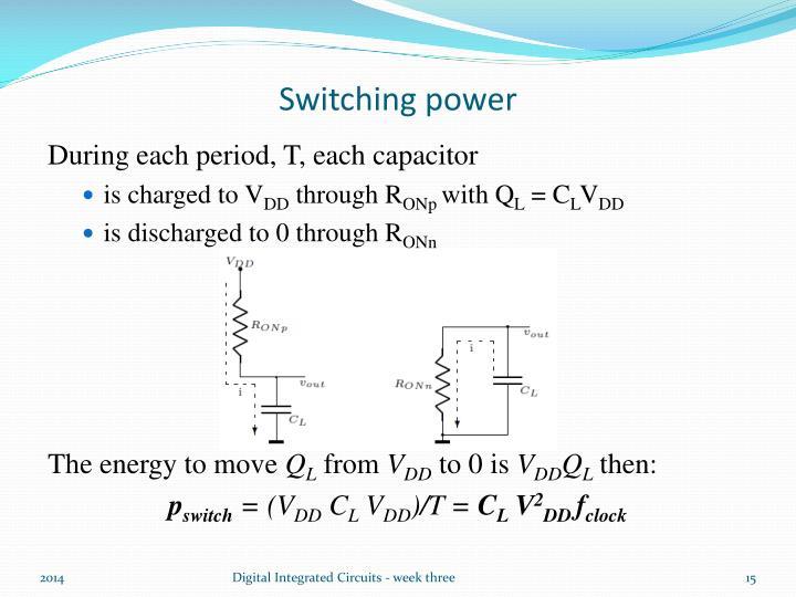 Switching power