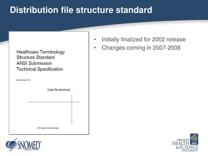 Distribution file structure standard