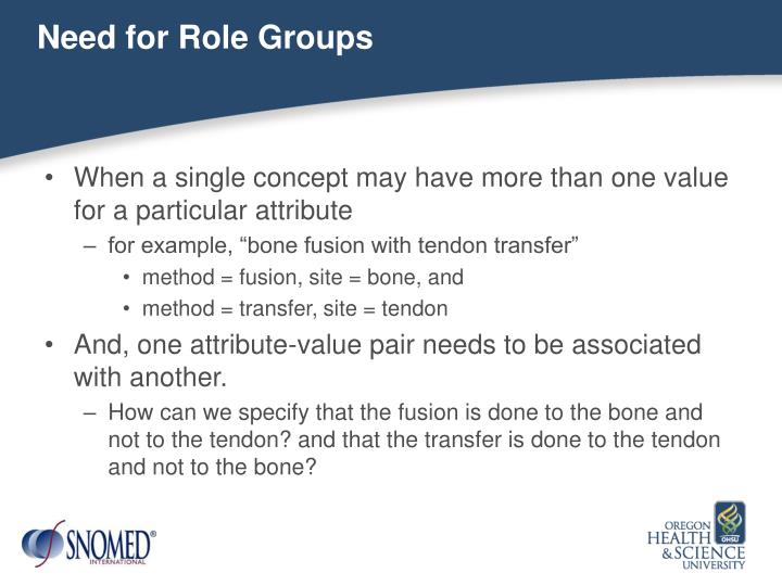 Need for Role Groups