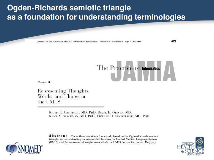Ogden-Richards semiotic triangle