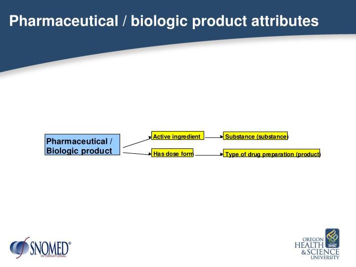Pharmaceutical / biologic product attributes