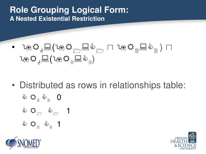 Role Grouping Logical Form:
