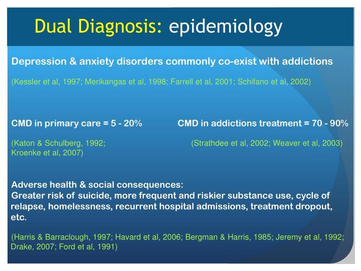 Dual Diagnosis: