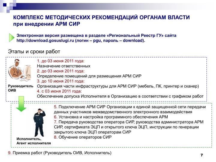 КОМПЛЕКС МЕТОДИЧЕСКИХ РЕКОМЕНДАЦИЙ ОРГАНАМ ВЛАСТИ