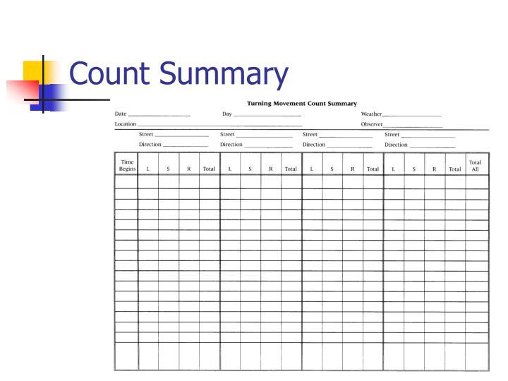 Count Summary
