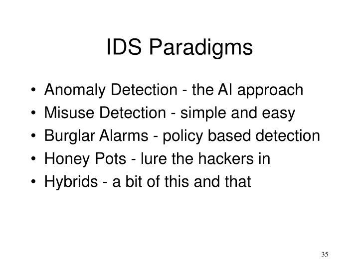 IDS Paradigms
