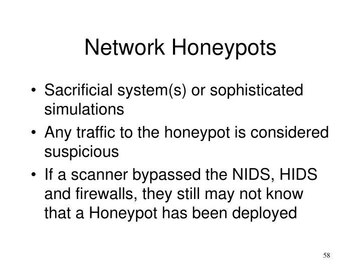 Network Honeypots