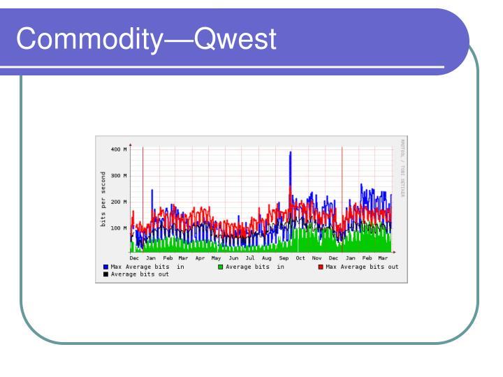 Commodity—Qwest