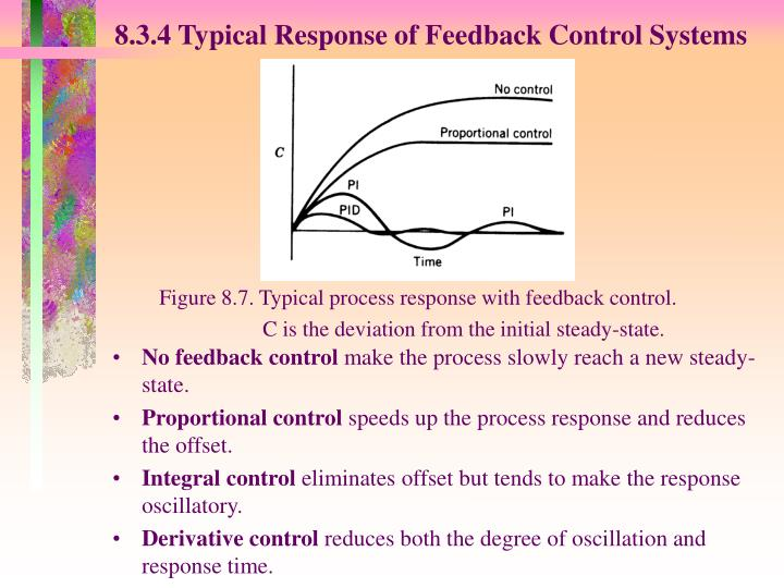 8.3.4 Typical Response of Feedback Control Systems
