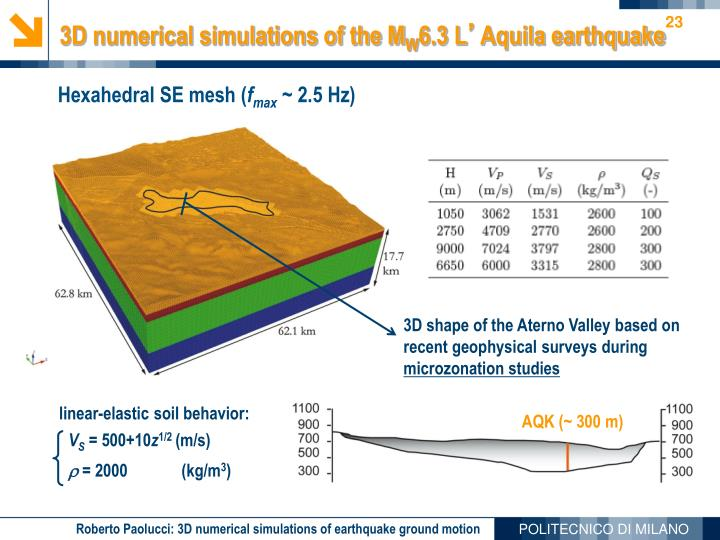 3D shape of the Aterno Valley based on recent geophysical surveys during