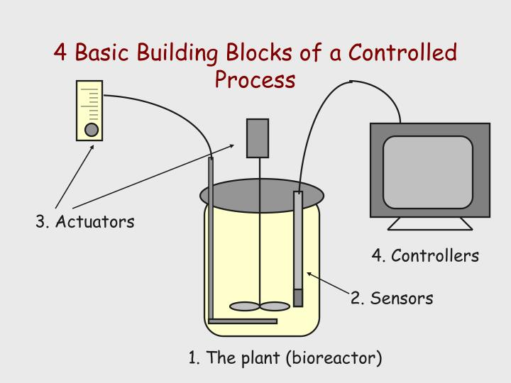 4 Basic Building Blocks of a Controlled Process