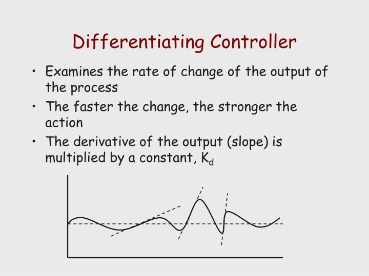 Differentiating Controller