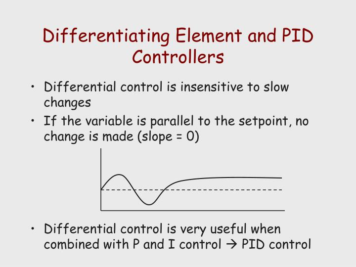 Differentiating Element and PID Controllers