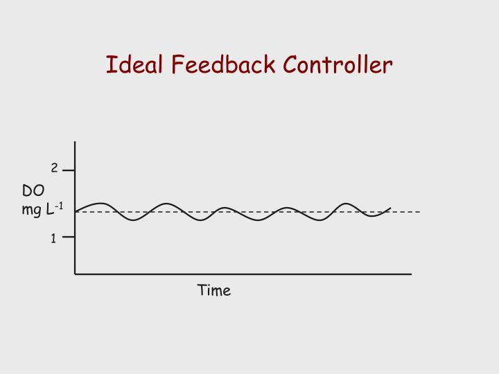 Ideal Feedback Controller