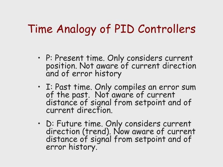 Time Analogy of PID Controllers