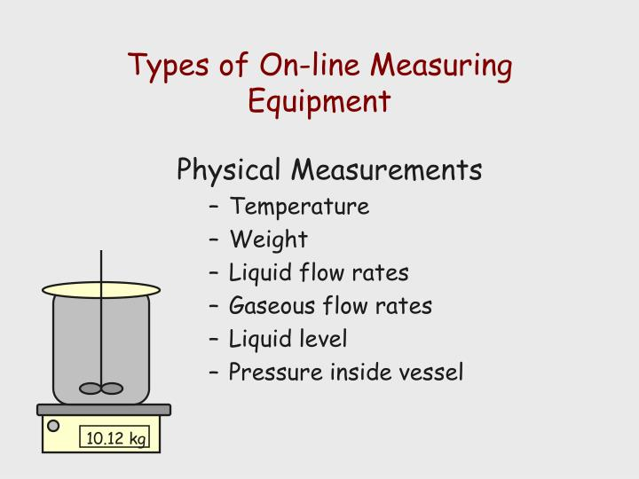 Types of On-line Measuring Equipment