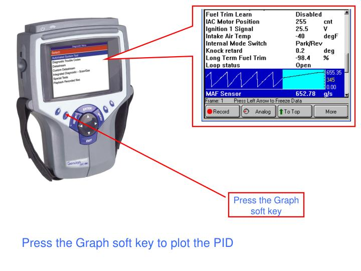 Press the Graph soft key to plot the PID