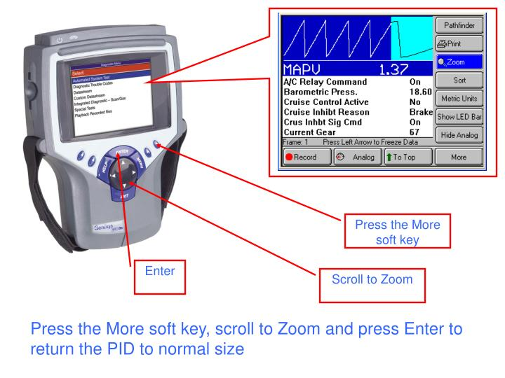 Press the More soft key, scroll to Zoom and press Enter to return the PID to normal size