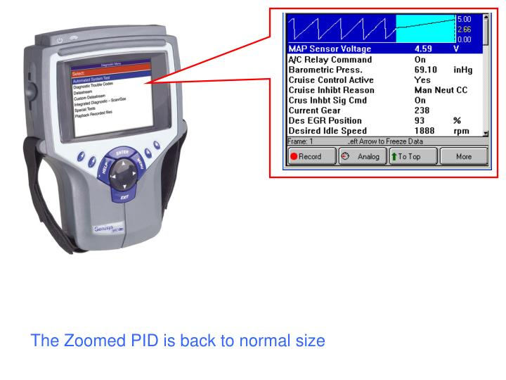 The Zoomed PID is back to normal size