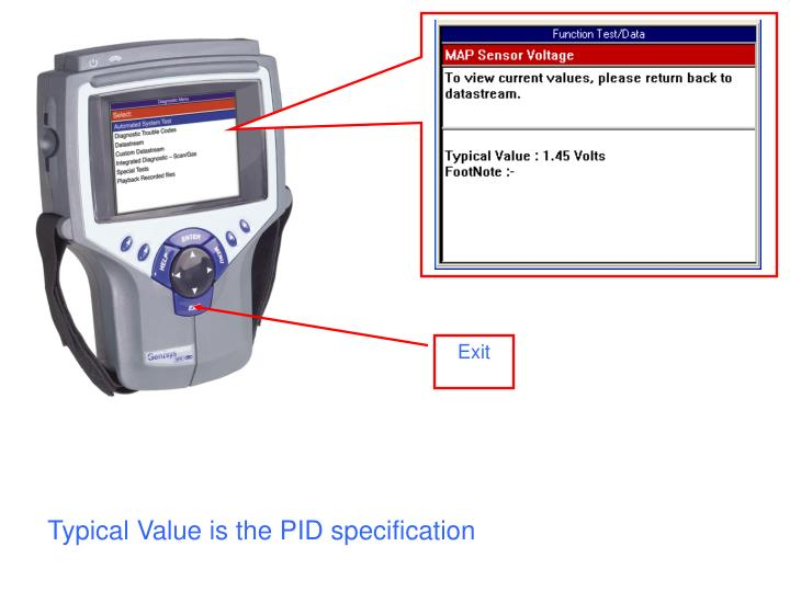 Typical Value is the PID specification