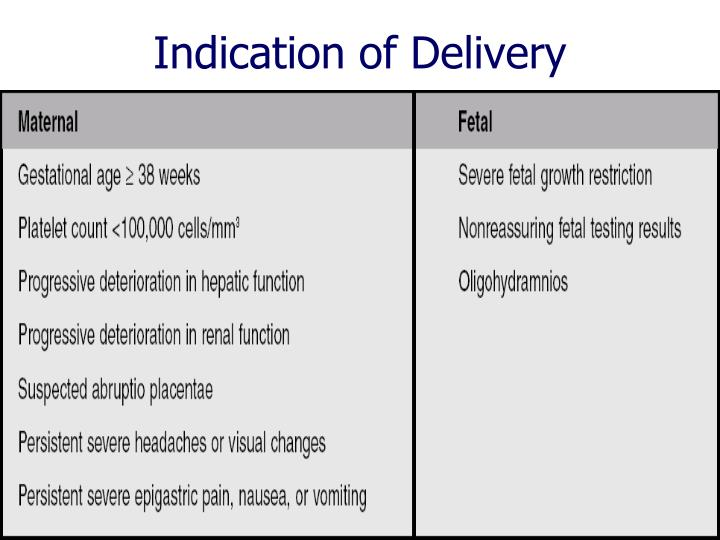 Indication of Delivery