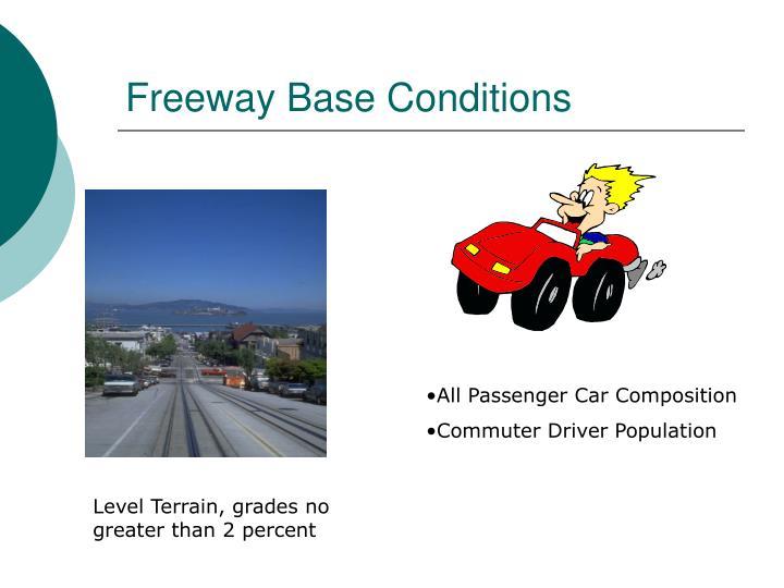 All Passenger Car Composition