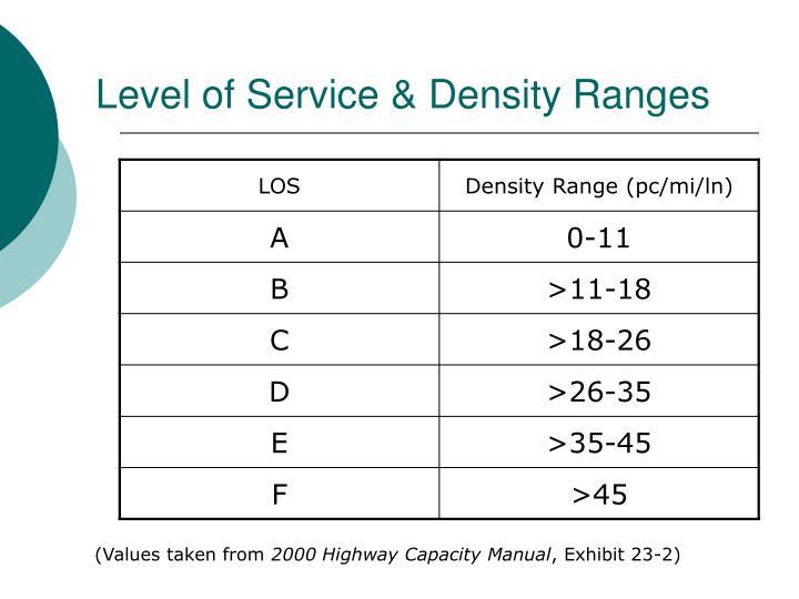 Level of Service & Density Ranges
