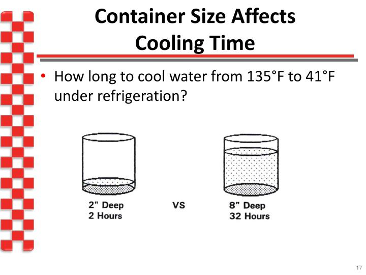 Container Size Affects