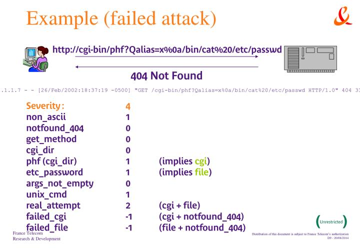 Example (failed attack)