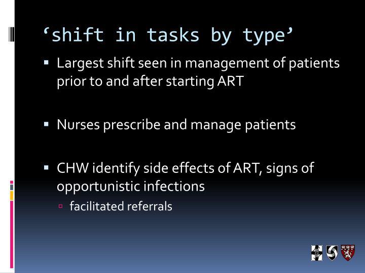 'shift in tasks
