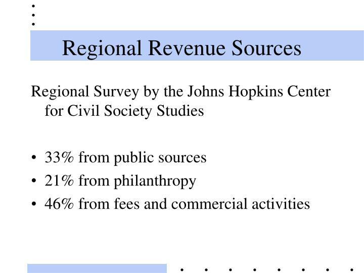 Regional Revenue Sources