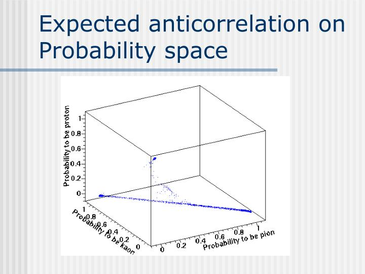 Expected anticorrelation on Probability space