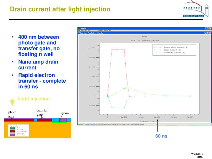 Light injection
